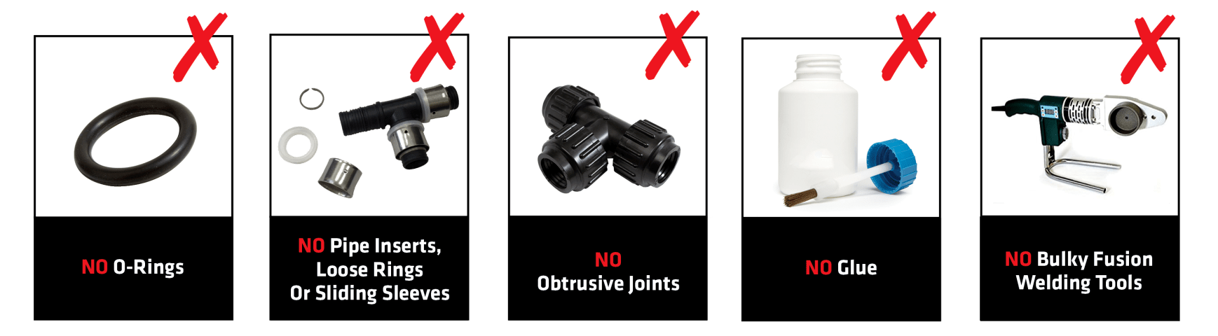 Buteline PE Fittings Infographic
