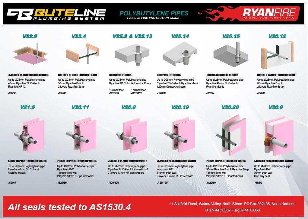 Screenshot of Ryanfire Passive Fire Protection for Buteline PB Pipes flyer.JPG